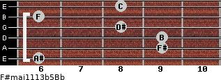 F#maj11/13b5/Bb for guitar on frets 6, 9, 9, 8, 6, 8