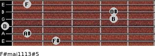 F#maj11/13#5 for guitar on frets 2, 1, 0, 4, 4, 1