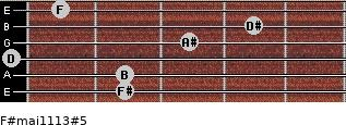 F#maj11/13#5 for guitar on frets 2, 2, 0, 3, 4, 1