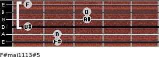 F#maj11/13#5 for guitar on frets 2, 2, 1, 3, 3, 1