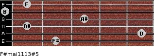 F#maj11/13#5 for guitar on frets 2, 5, 1, 3, 0, 1