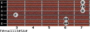 F#maj11/13#5/A# for guitar on frets 6, 6, 3, 7, 7, 7