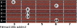 F#maj11/Bb add(m2) guitar chord