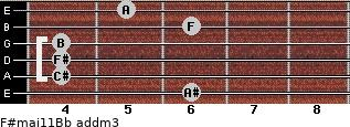 F#maj11/Bb add(m3) guitar chord