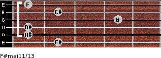 F#maj11/13 for guitar on frets 2, 1, 1, 4, 2, 1