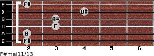 F#maj11/13 for guitar on frets 2, 2, 3, 3, 4, 2
