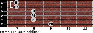 F#maj11/13/Db add(m2) guitar chord