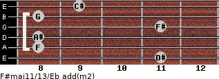 F#maj11/13/Eb add(m2) guitar chord