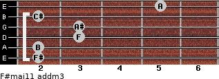 F#maj11 add(m3) for guitar on frets 2, 2, 3, 3, 2, 5