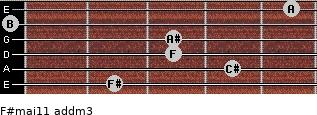 F#maj11 add(m3) for guitar on frets 2, 4, 3, 3, 0, 5