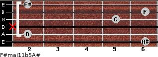 F#maj11b5/A# for guitar on frets 6, 2, x, 5, 6, 2