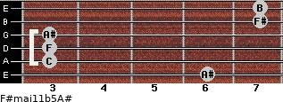 F#maj11b5/A# for guitar on frets 6, 3, 3, 3, 7, 7