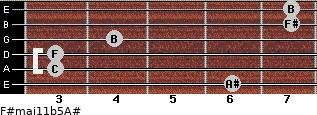 F#maj11b5/A# for guitar on frets 6, 3, 3, 4, 7, 7