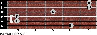 F#maj11b5/A# for guitar on frets 6, 3, 3, 5, 7, 7