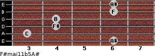 F#maj11b5/A# for guitar on frets 6, 3, 4, 4, 6, 6