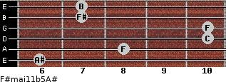 F#maj11b5/A# for guitar on frets 6, 8, 10, 10, 7, 7