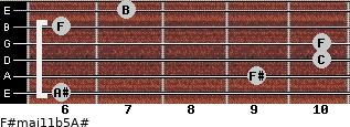 F#maj11b5/A# for guitar on frets 6, 9, 10, 10, 6, 7