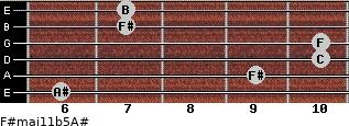 F#maj11b5/A# for guitar on frets 6, 9, 10, 10, 7, 7