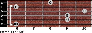 F#maj11b5/A# for guitar on frets 6, 9, 9, 10, 6, 8