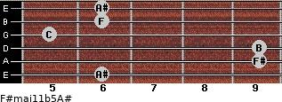 F#maj11b5/A# for guitar on frets 6, 9, 9, 5, 6, 6