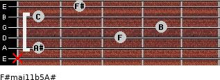 F#maj11b5/A# for guitar on frets x, 1, 3, 4, 1, 2
