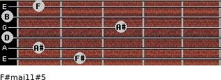 F#maj11#5 for guitar on frets 2, 1, 0, 3, 0, 1