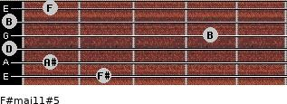 F#maj11#5 for guitar on frets 2, 1, 0, 4, 0, 1