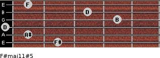 F#maj11#5 for guitar on frets 2, 1, 0, 4, 3, 1