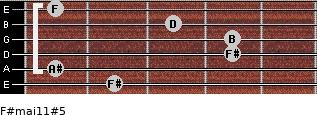 F#maj11#5 for guitar on frets 2, 1, 4, 4, 3, 1