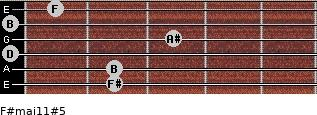 F#maj11#5 for guitar on frets 2, 2, 0, 3, 0, 1