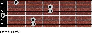 F#maj11#5 for guitar on frets 2, 2, 0, 3, 3, 1