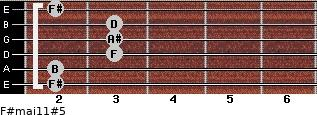 F#maj11#5 for guitar on frets 2, 2, 3, 3, 3, 2