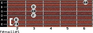 F#maj11#5 for guitar on frets 2, 2, 3, 3, 3, 6