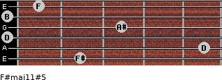 F#maj11#5 for guitar on frets 2, 5, 0, 3, 0, 1