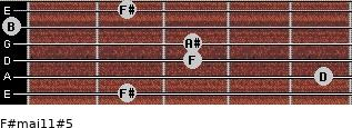 F#maj11#5 for guitar on frets 2, 5, 3, 3, 0, 2