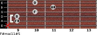 F#maj11#5 for guitar on frets x, 9, 9, 10, 11, 10