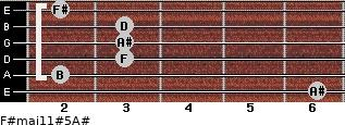 F#maj11#5/A# for guitar on frets 6, 2, 3, 3, 3, 2