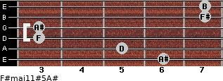 F#maj11#5/A# for guitar on frets 6, 5, 3, 3, 7, 7