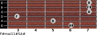 F#maj11#5/A# for guitar on frets 6, 5, 3, 7, 7, 7