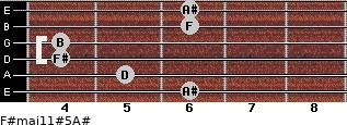 F#maj11#5/A# for guitar on frets 6, 5, 4, 4, 6, 6