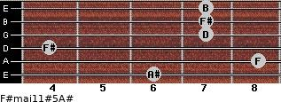 F#maj11#5/A# for guitar on frets 6, 8, 4, 7, 7, 7