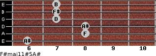 F#maj11#5/A# for guitar on frets 6, 8, 8, 7, 7, 7