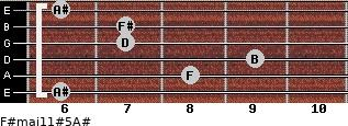 F#maj11#5/A# for guitar on frets 6, 8, 9, 7, 7, 6