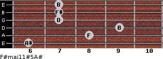 F#maj11#5/A# for guitar on frets 6, 8, 9, 7, 7, 7