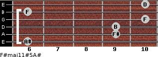 F#maj11#5/A# for guitar on frets 6, 9, 9, 10, 6, 10