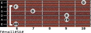 F#maj11#5/A# for guitar on frets 6, 9, 9, 7, 6, 10