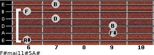 F#maj11#5/A# for guitar on frets 6, 9, 9, 7, 6, 7