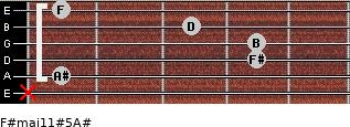 F#maj11#5/A# for guitar on frets x, 1, 4, 4, 3, 1