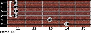 F#maj13 for guitar on frets 14, 13, 11, 11, 11, 11