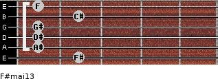 F#maj13 for guitar on frets 2, 1, 1, 1, 2, 1